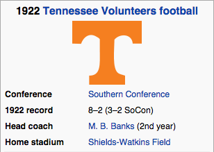 Screen Shot 2014-11-10 at 9.52.01 PMTennessee Volunteers