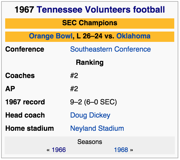 1966-tennessee-volunteers-04