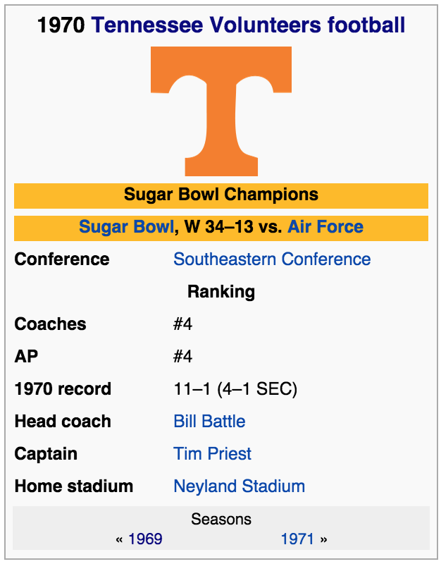 1970-tennessee-volunteers-04