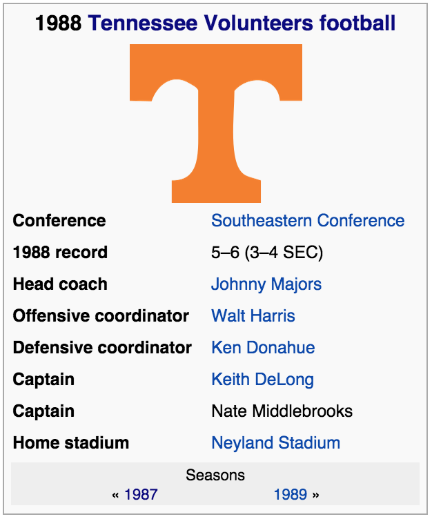 1988-tennessee-volunteers-04